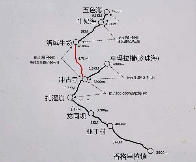 亚丁风景区路线