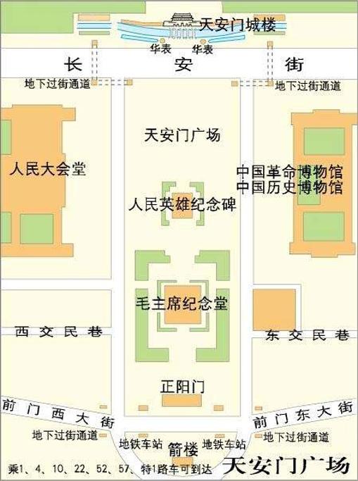 天安门广场旅游导图