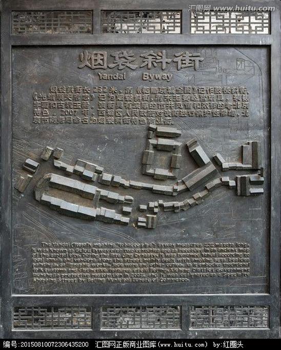 烟袋斜街旅游导图