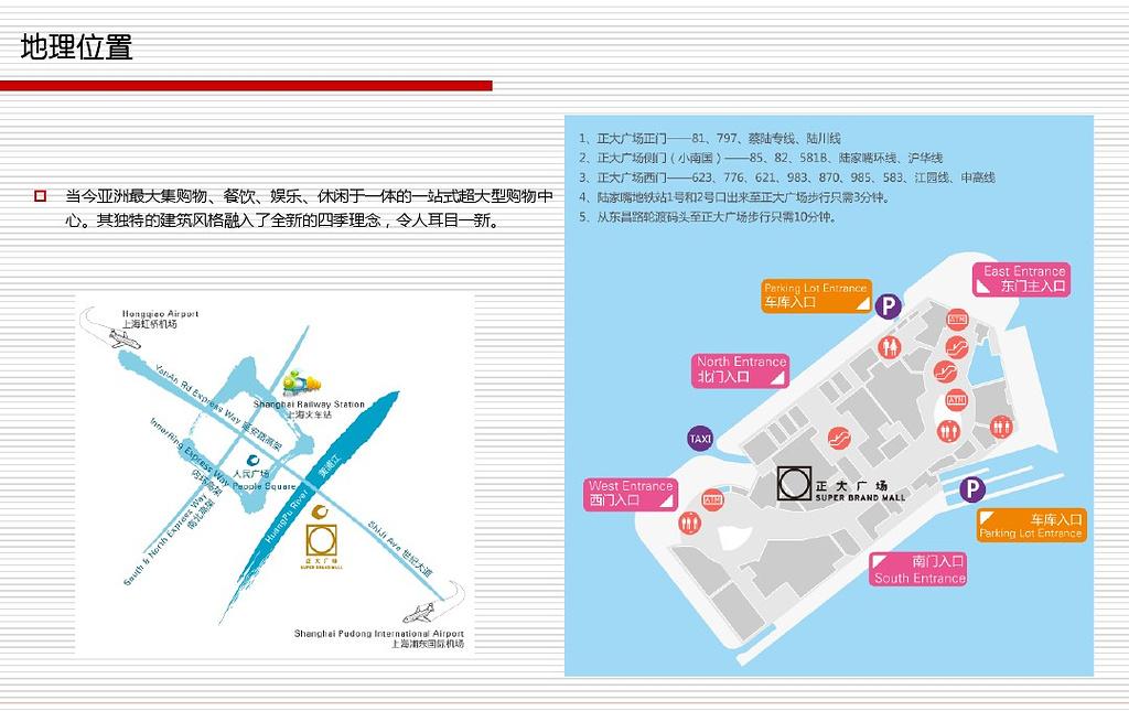 正大广场旅游导图