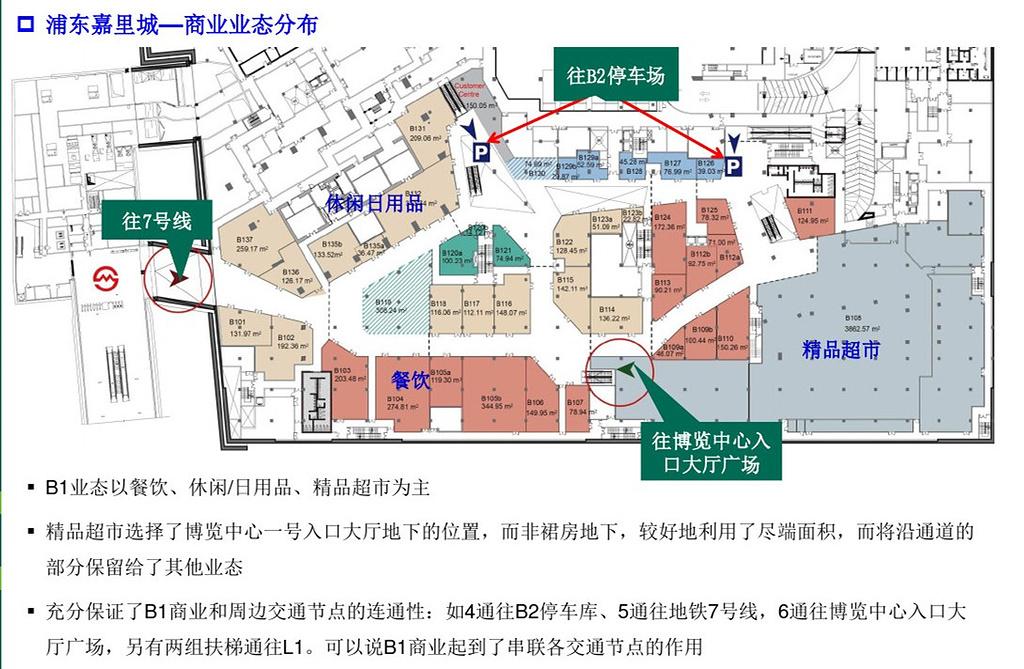 浦东嘉里城(花木路)旅游导图