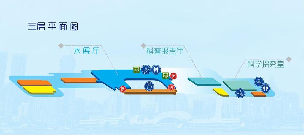 武汉科技馆旅游导图