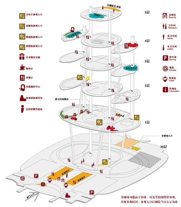 国家大剧院旅游导图