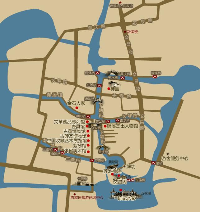 锦溪古镇旅游导图