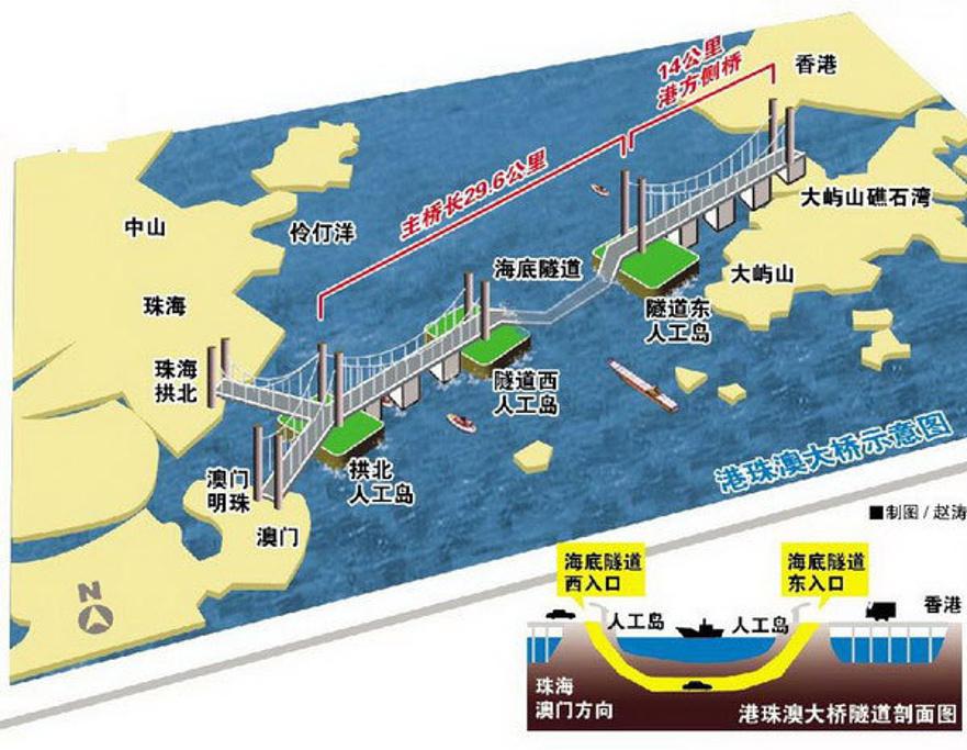 港珠澳大桥旅游导图