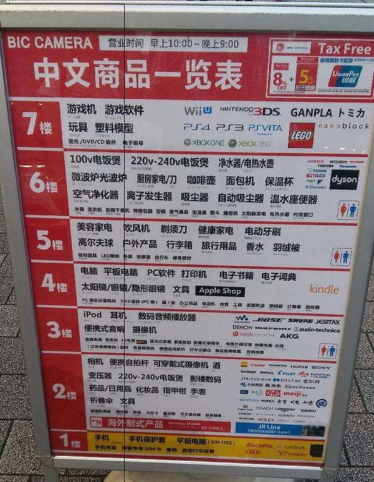 必客(JR京都店)旅游导图