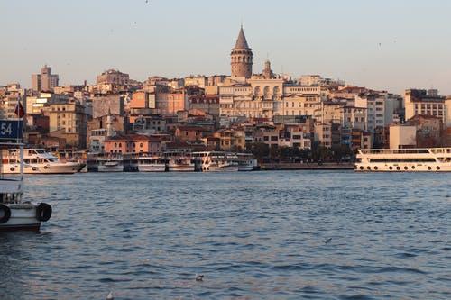土耳其小全景8日游