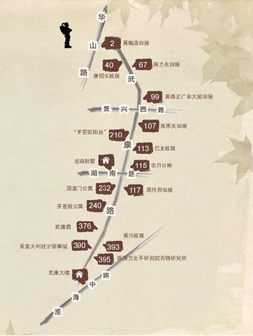 武康路旅游导图