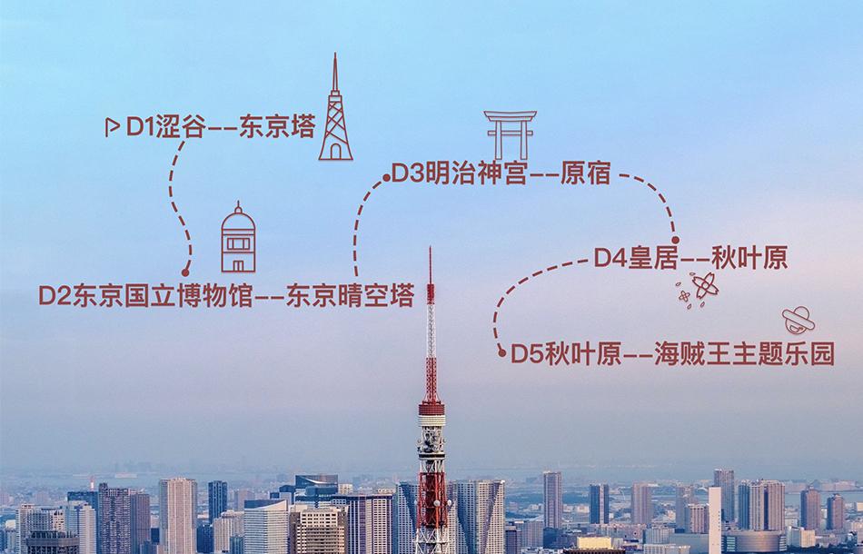 打破次元和时空的界限 · 5日游遍东京