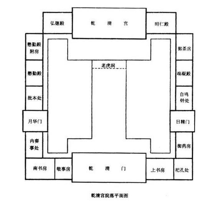 乾清宫旅游导图