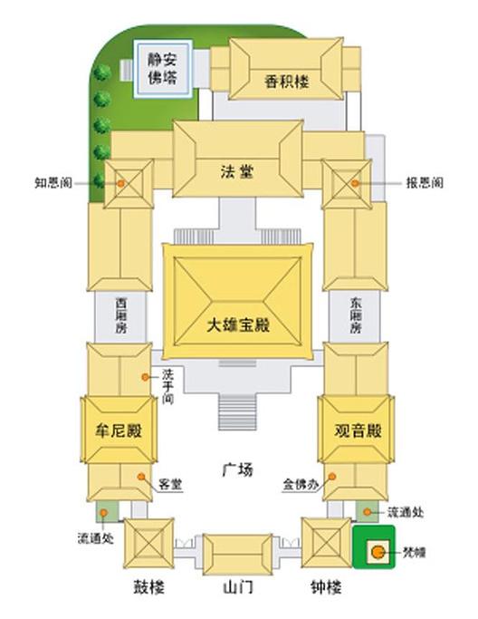 静安寺旅游导图