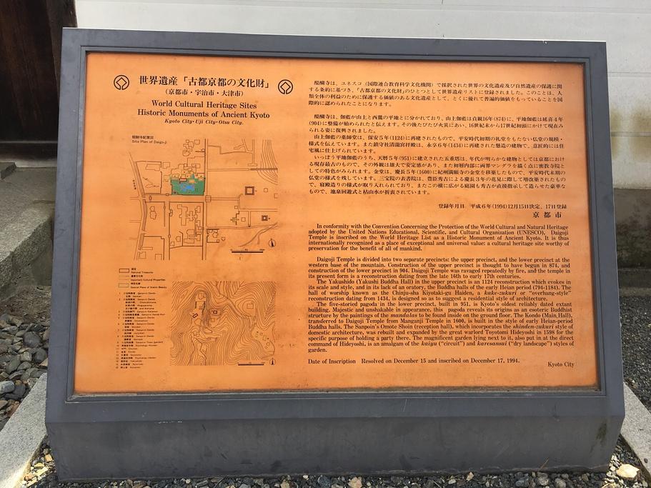 醍醐寺旅游导图