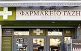 Gazi 药妆店