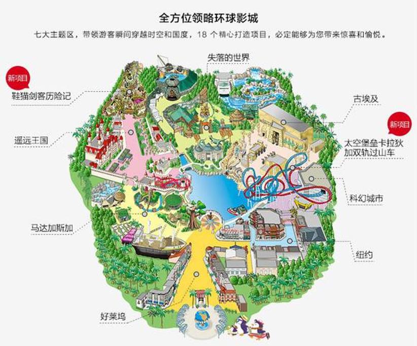 新加坡环球影城旅游导图