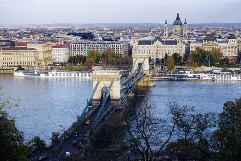 布达佩斯舒缓之行2日线路
