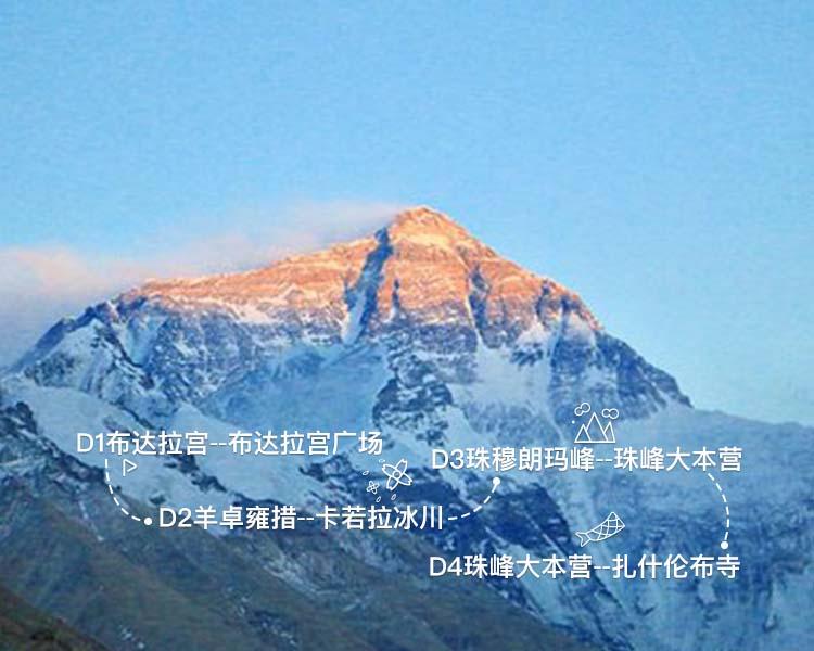 触摸天堂,西藏自然风光4日行