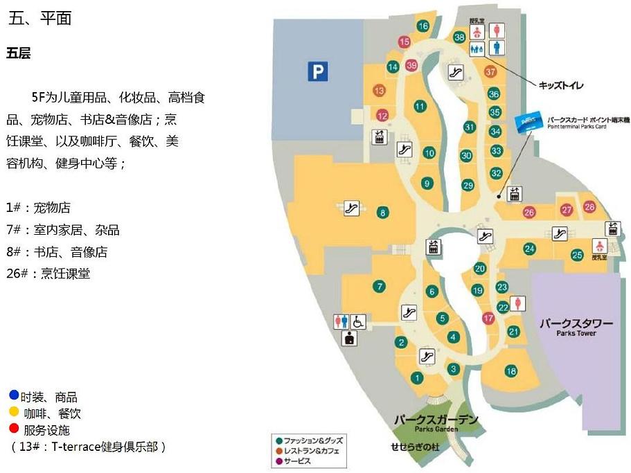 难波公园旅游导图