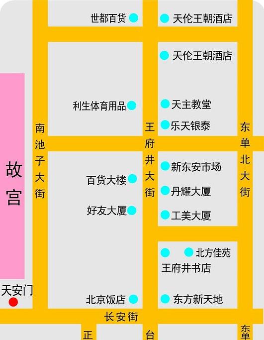 王府井步行街旅游导图