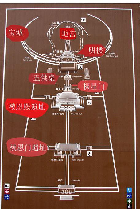 定陵旅游导图
