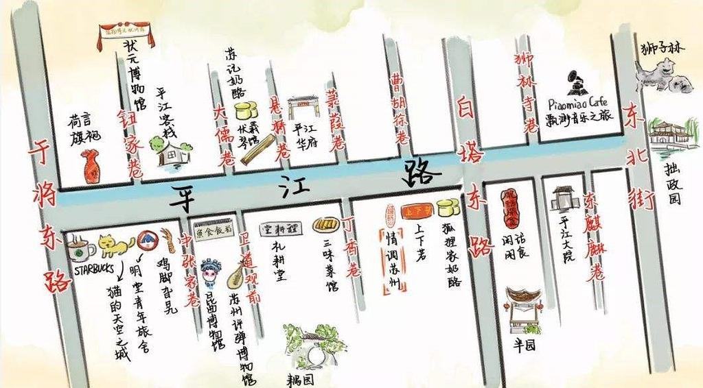 平江路历史街区旅游导图