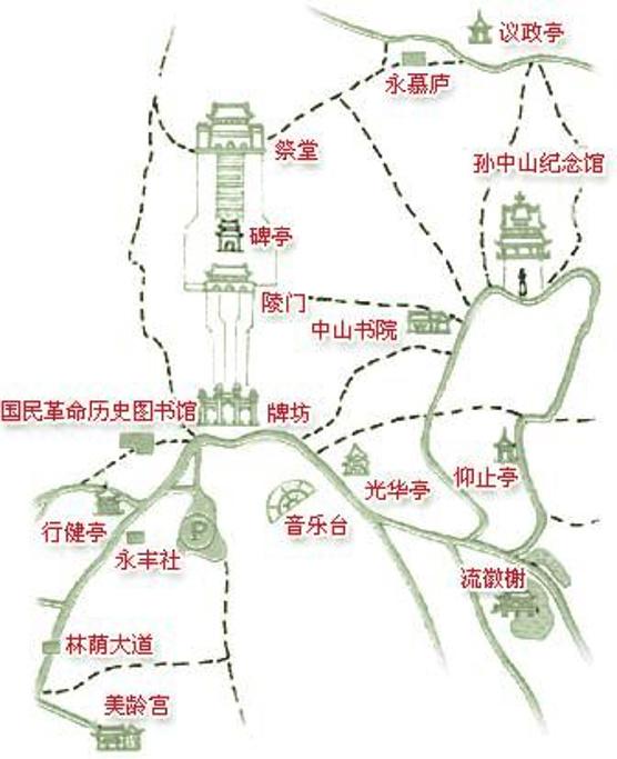 中山陵景区旅游导图