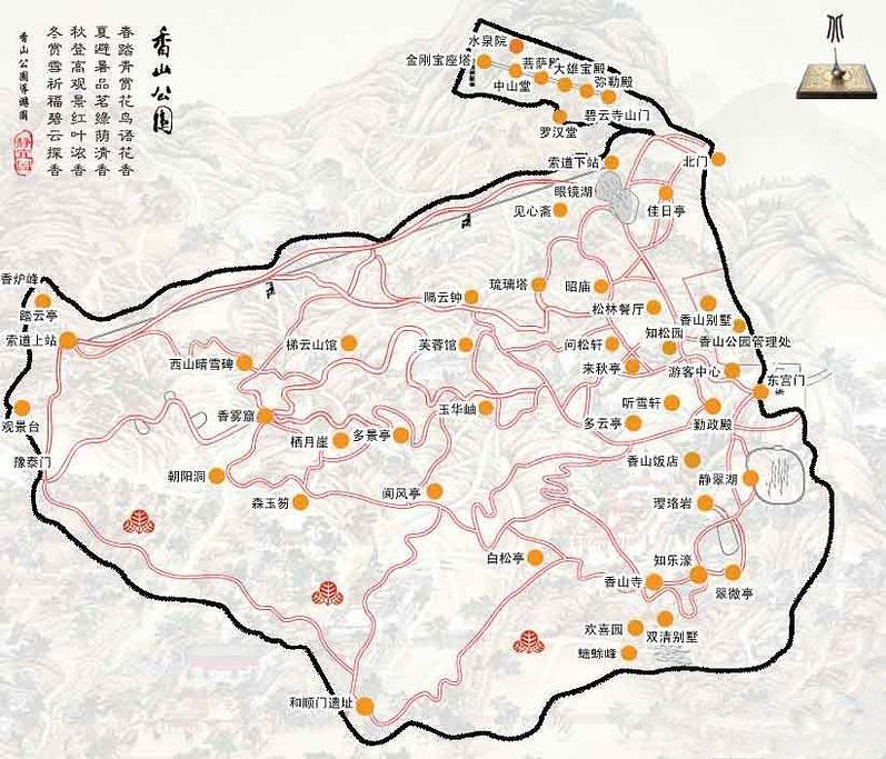 香山公园旅游导图
