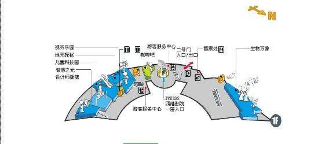 上海科技馆旅游导图