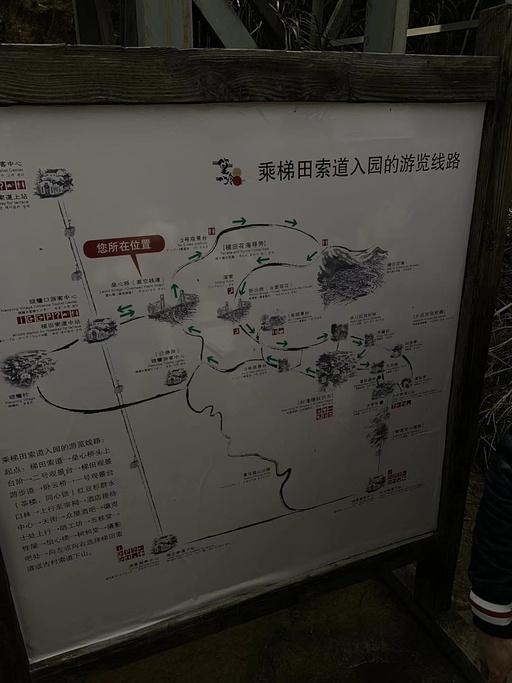 篁岭旅游导图