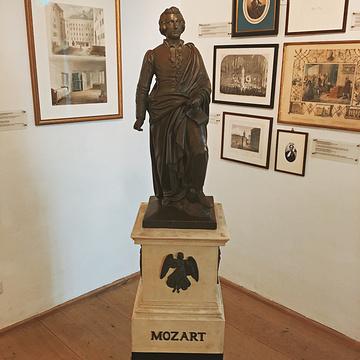 莫扎特故居旅游景点攻略图