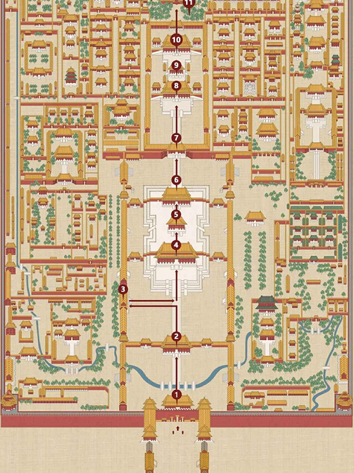 故宫旅游导图